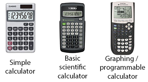 Programmable vs Non-Programmable Calculators Difference