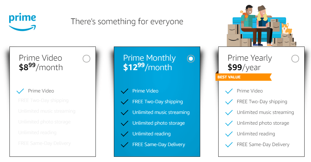 How much Amazon Prime membership costs