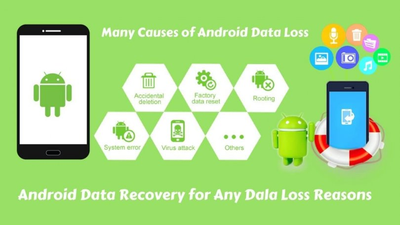Data Recovery Software For Android Internal Memory Free