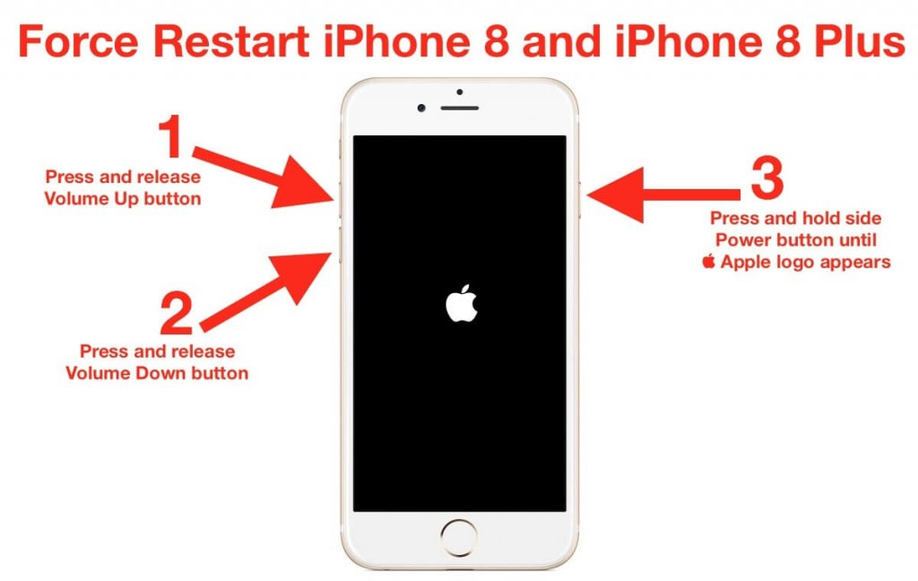 Force start your iPhone